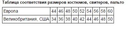 Таблица соответствия размеров костюмов, свитеров, пальто
