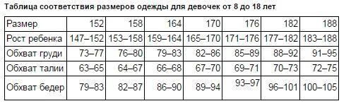 Таблица соответствия размеров одежды для девочек от 8 до 18 лет