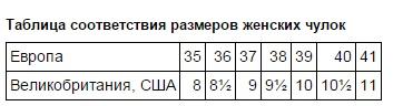 Таблица соответствия размеров женских чулок