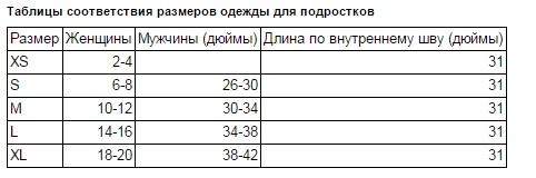 Таблицы соответствия размеров одежды для подростков