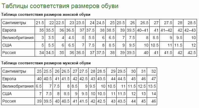 размеры обуви мужской и женской