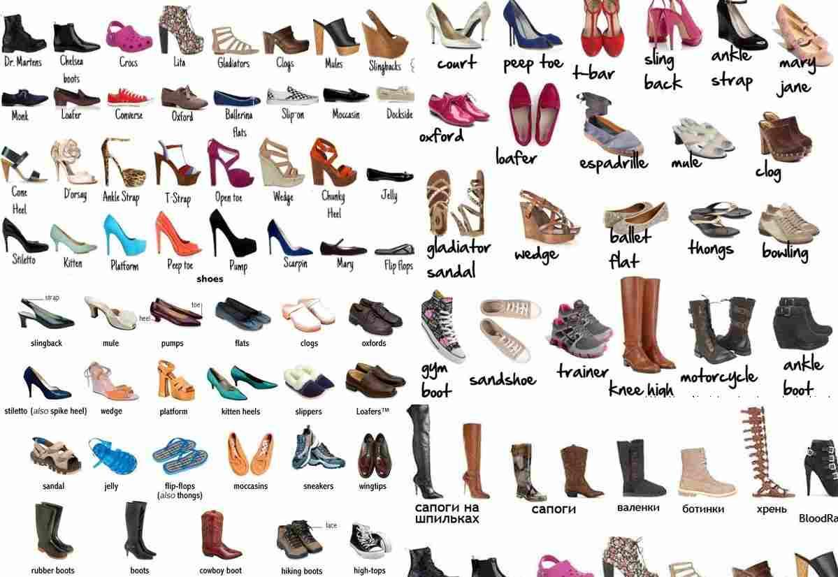 виды спортивной обуви названия с картинками возможно