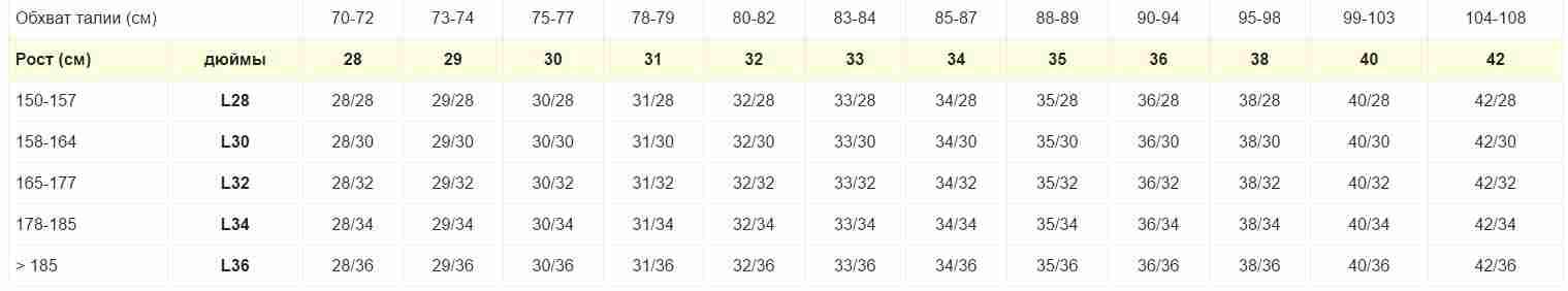 69a56fb23 Правильно подобрать и определить свой размер по таблице в магазинах ...