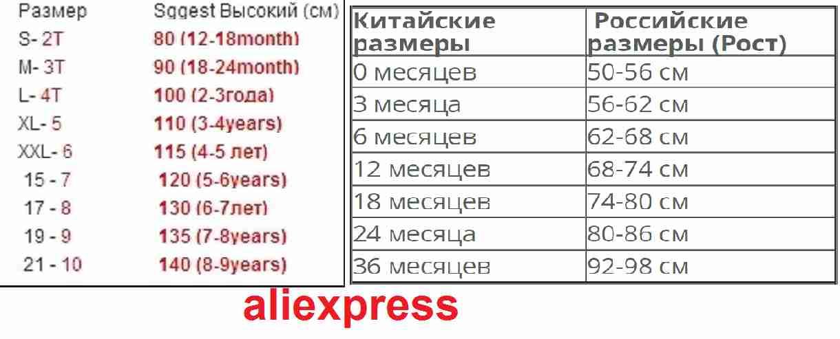 028d02b607f Определить китайские размеры алиэкспресс на русском по таблице
