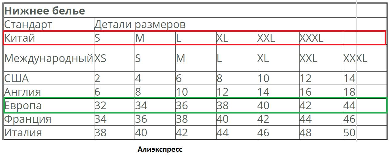Определить китайские размеры алиэкспресс на русском по таблице 474f779368e