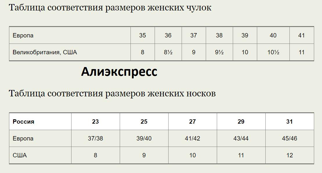 6be2ef8b8a772 Определить китайские размеры алиэкспресс на русском по таблице